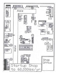 Fabrication Shop Layout Design