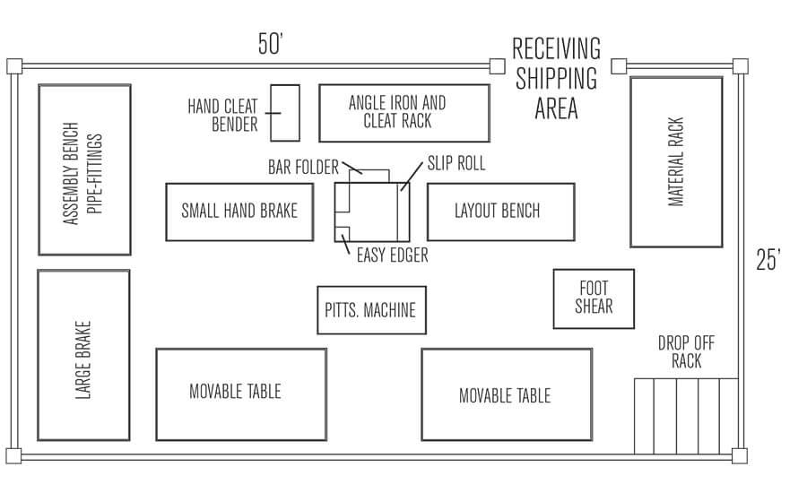 shop layout 1