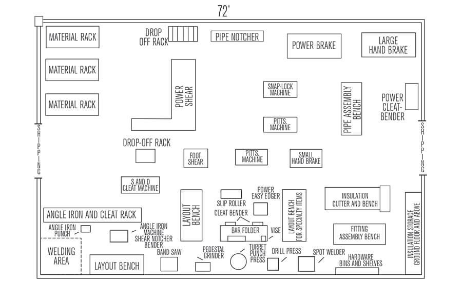 shop layout 2